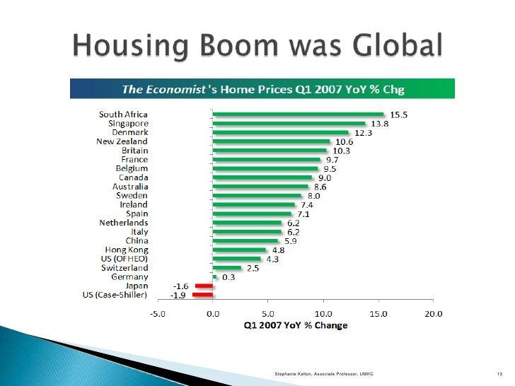 Did Greenspan Blow It
