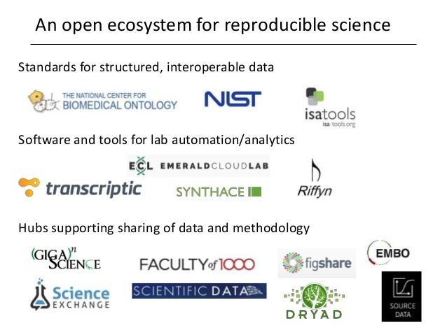 Standards for structured, interoperable data Software and tools for lab automation/analytics Hubs supporting sharing of da...