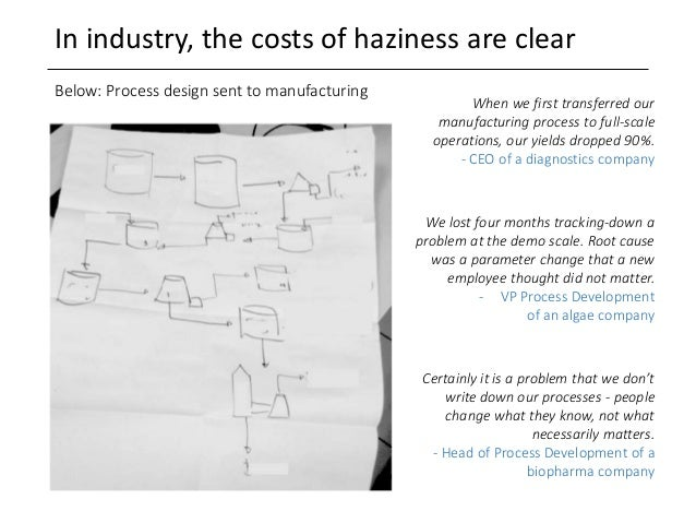 In industry, the costs of haziness are clear Certainly it is a problem that we don't write down our processes - people cha...