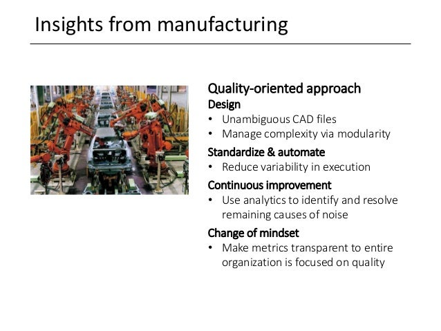 Insights from manufacturing Quality-oriented approach Design • Unambiguous CAD files • Manage complexity via modularity St...