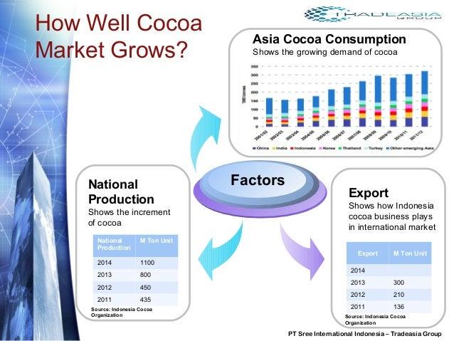 Coca-Cola's Creative International Marketing: Same Company, Different Approach