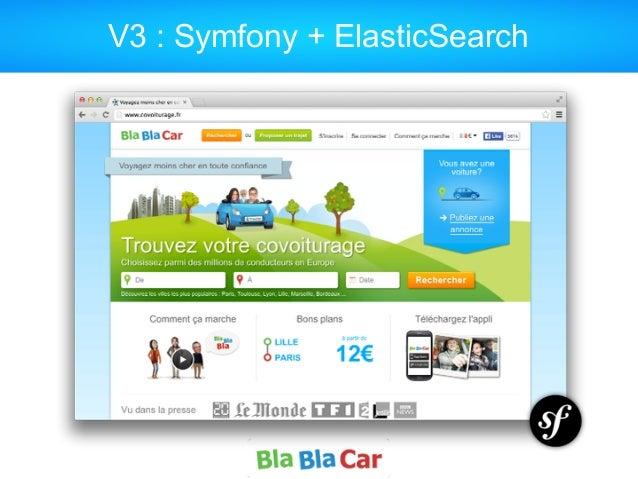 V3 : Symfony + ElasticSearch