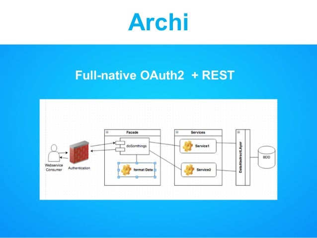Archi ! Full-native OAuth2 + REST