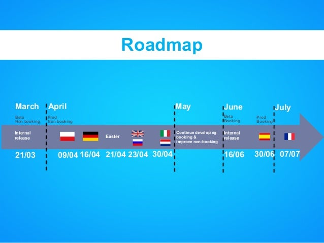 Roadmap 21/03 09/04 16/04 21/04 Easter Prod Non booking April 23/04 30/04 March May June 16/06 30/06 07/07 Continue develo...