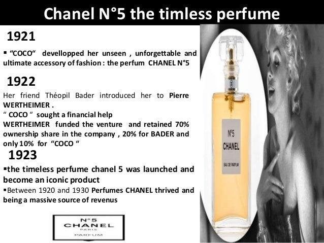 Coco Chanel Presentation