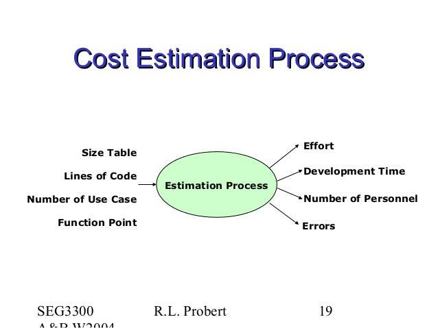 SEG3300 R.L. Probert 19 Cost Estimation ProcessCost Estimation Process Errors Effort Development Time Size Table Lines of ...