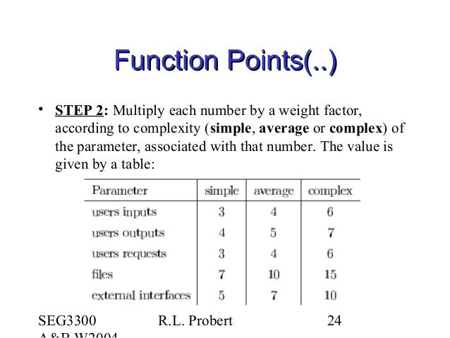 SEG3300 R.L. Probert 24 Function Points(..)Function Points(..) • STEP 2: Multiply each number by a weight factor, accordin...