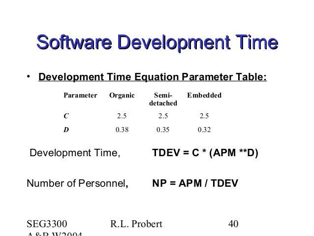 SEG3300 R.L. Probert 40 Software Development TimeSoftware Development Time • Development Time Equation Parameter Table: De...