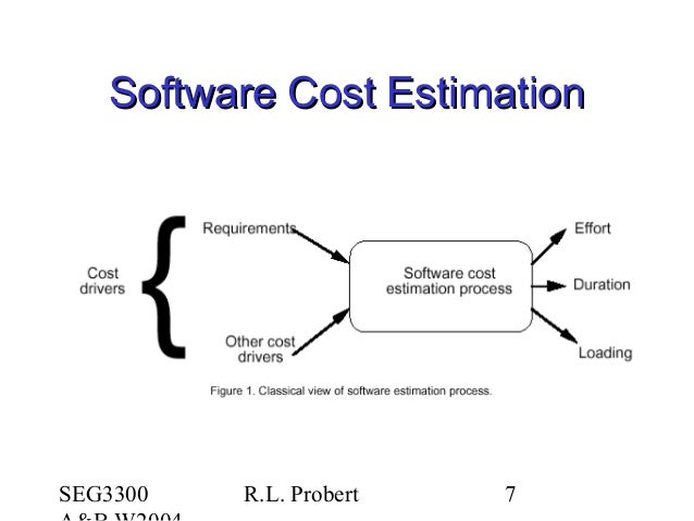 SEG3300 R.L. Probert 7 Software Cost EstimationSoftware Cost Estimation