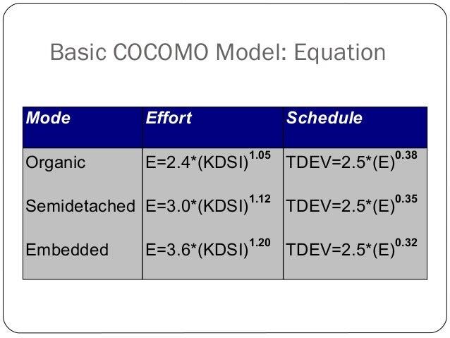 Cocomo model 10 basic cocomo model ccuart Images