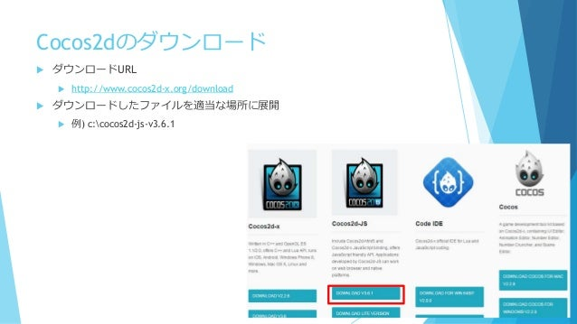 Cocos2d js セットアップ for windows Slide 3