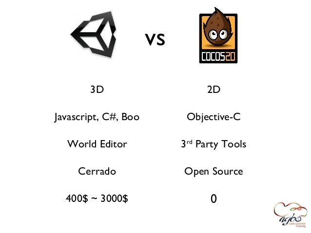 Iniciacion a Cocos2d en @bcndevcon Slide 3