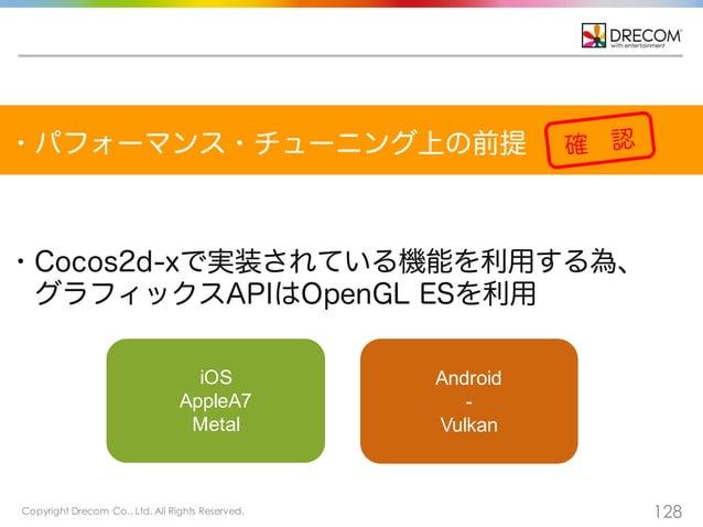 Copyright Drecom Co., Ltd. All Rights Reserved. 128 ・パフォーマンス・チューニング上の前提 ・Cocos2d-xで実装されている機能を利用する為、 グラフィックスAPIはOpenGL ESを利...