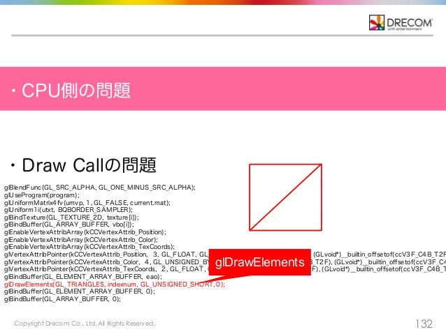 Copyright Drecom Co., Ltd. All Rights Reserved. 132 ・CPU側の問題 ・Draw Callの問題 glBlendFunc(GL_SRC_ALPHA, GL_ONE_MINUS_SRC_ALPH...