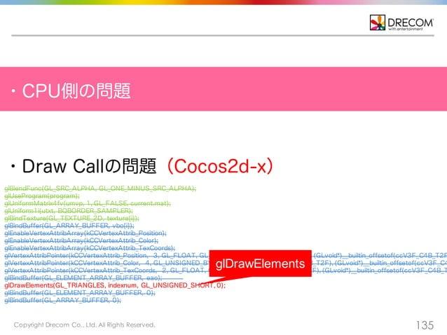 Copyright Drecom Co., Ltd. All Rights Reserved. 135 ・CPU側の問題 glBlendFunc(GL_SRC_ALPHA, GL_ONE_MINUS_SRC_ALPHA); glUseProgr...