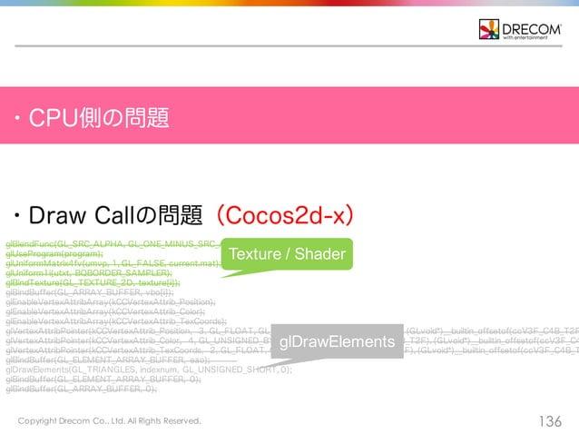 Copyright Drecom Co., Ltd. All Rights Reserved. 136 ・CPU側の問題 glBlendFunc(GL_SRC_ALPHA, GL_ONE_MINUS_SRC_ALPHA); glUseProgr...