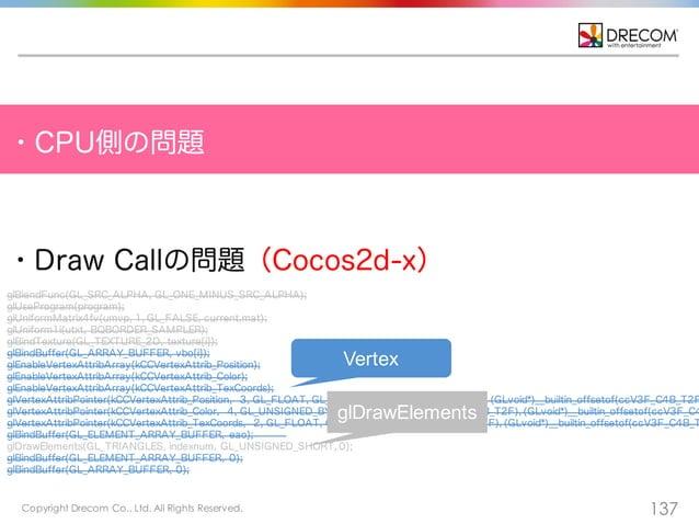 Copyright Drecom Co., Ltd. All Rights Reserved. 137 ・CPU側の問題 glBlendFunc(GL_SRC_ALPHA, GL_ONE_MINUS_SRC_ALPHA); glUseProgr...