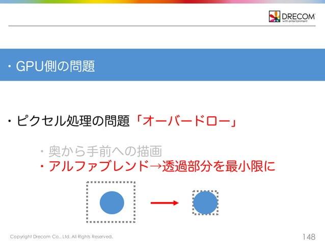 Copyright Drecom Co., Ltd. All Rights Reserved. 148 ・ピクセル処理の問題「オーバードロー」 ・奥から手前への描画 ・アルファブレンド→透過部分を最小限に ・GPU側の問題
