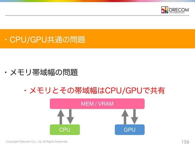Copyright Drecom Co., Ltd. All Rights Reserved. 156 ・CPU/GPU共通の問題 ・メモリ帯域幅の問題 ・メモリとその帯域幅はCPU/GPUで共有 CPU GPU MEM / VRAM