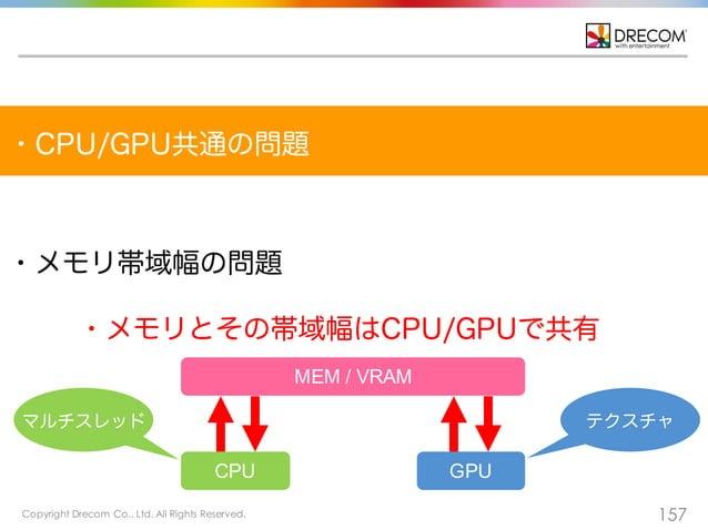 Copyright Drecom Co., Ltd. All Rights Reserved. 157 ・CPU/GPU共通の問題 ・メモリ帯域幅の問題 ・メモリとその帯域幅はCPU/GPUで共有 CPU GPU MEM / VRAM マル...