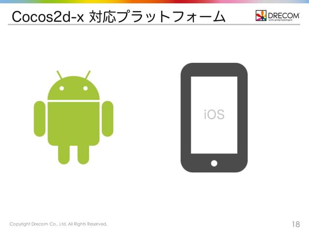 Copyright Drecom Co., Ltd. All Rights Reserved. 18 Cocos2d-x 対応プラットフォーム iOS