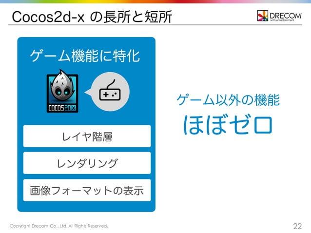 Copyright Drecom Co., Ltd. All Rights Reserved. 22 Cocos2d-x の長所と短所 ゲーム以外の機能 ほぼゼロレイヤ階層 レンダリング 画像フォーマットの表示 ゲーム機能に特化