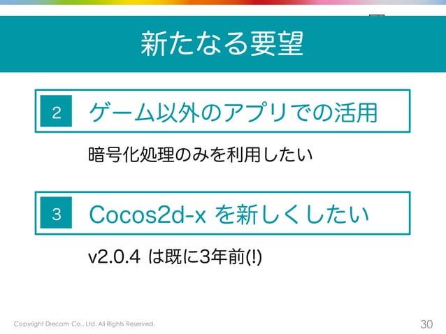 Copyright Drecom Co., Ltd. All Rights Reserved. 30 新たなる要望 ゲーム以外のアプリでの活用 暗号化処理のみを利用したい 2 Cocos2d-x を新しくしたい v2.0.4 は既に3年前(!)...