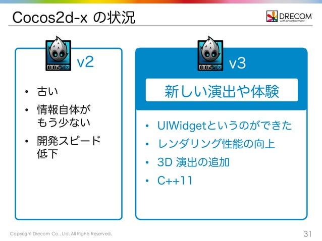 Copyright Drecom Co., Ltd. All Rights Reserved. 31 • UIWidgetというのができた • レンダリング性能の向上 • 3D 演出の追加 • C++11 Cocos2d-x の状況 v2 v3...