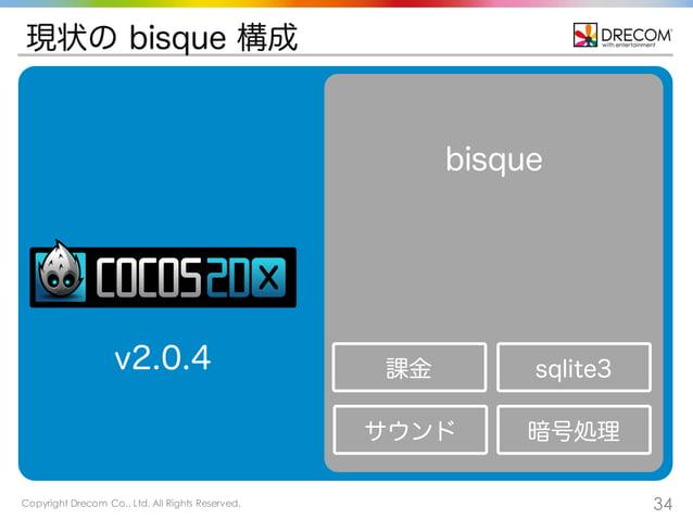 Copyright Drecom Co., Ltd. All Rights Reserved. 34 現状の bisque 構成 bisque 課金 sqlite3 サウンド 暗号処理 v2.0.4