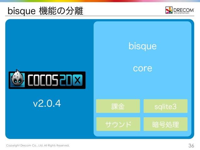 Copyright Drecom Co., Ltd. All Rights Reserved. 36 bisque 機能の分離 課金 sqlite3 サウンド 暗号処理 bisque core v2.0.4