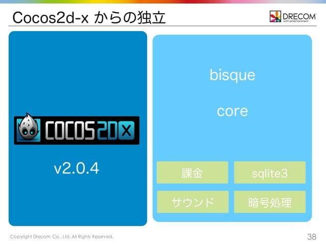 Copyright Drecom Co., Ltd. All Rights Reserved. 38 Cocos2d-x からの独立 課金 sqlite3 サウンド 暗号処理 bisque v2.0.4 core