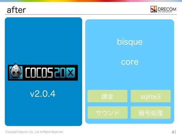 Copyright Drecom Co., Ltd. All Rights Reserved. 41 after 課金 sqlite3 サウンド 暗号処理 bisque core v2.0.4
