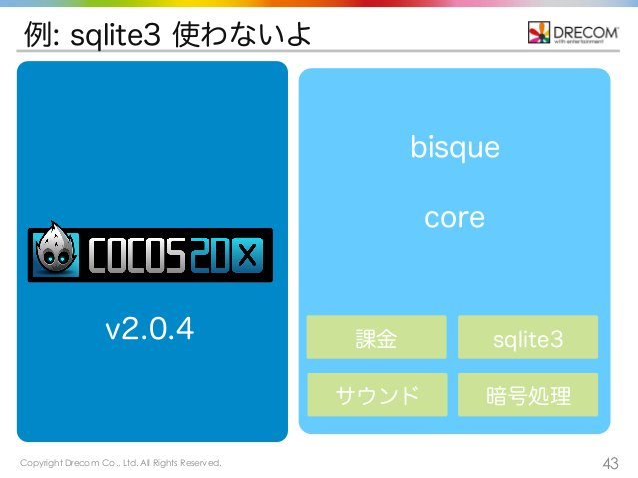 Copyright Drecom Co., Ltd. All Rights Reserved. 43 例: sqlite3 使わないよ 課金 sqlite3 サウンド 暗号処理 bisque core v2.0.4
