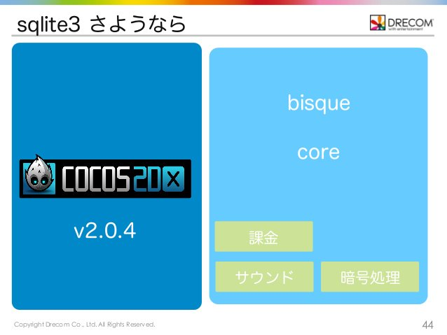 Copyright Drecom Co., Ltd. All Rights Reserved. 44 sqlite3 さようなら 課金 サウンド 暗号処理 bisque core v2.0.4