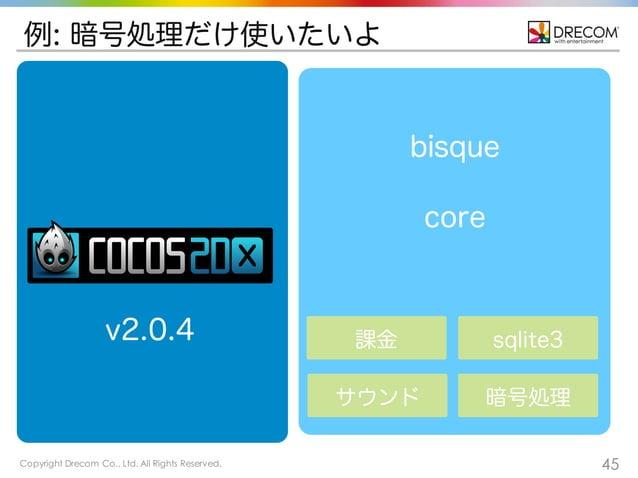 Copyright Drecom Co., Ltd. All Rights Reserved. 45 例: 暗号処理だけ使いたいよ 課金 sqlite3 サウンド 暗号処理 bisque core v2.0.4