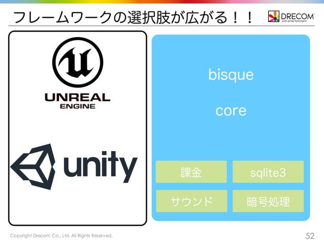 Copyright Drecom Co., Ltd. All Rights Reserved. 52 フレームワークの選択肢が広がる!! 課金 sqlite3 サウンド 暗号処理 bisque core