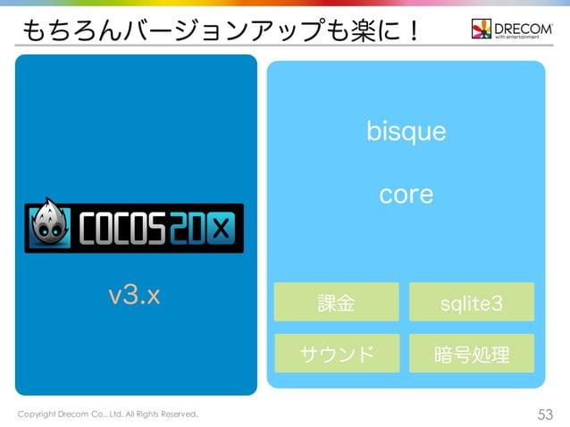 Copyright Drecom Co., Ltd. All Rights Reserved. 53 もちろんバージョンアップも楽に! 課金 sqlite3 サウンド 暗号処理 bisque v3.x core