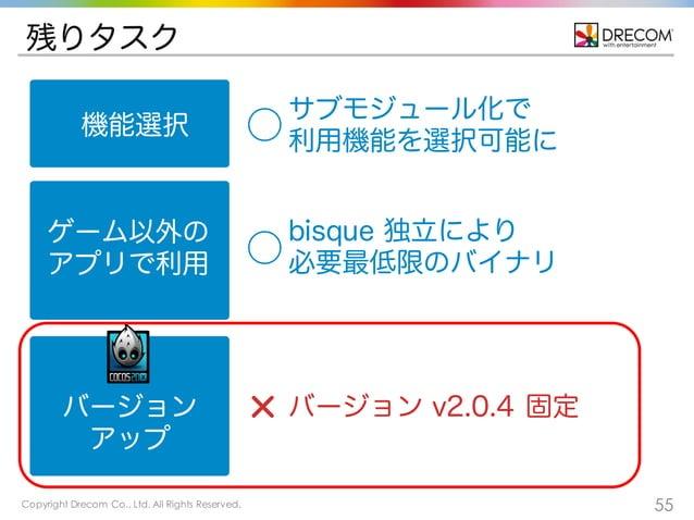 Copyright Drecom Co., Ltd. All Rights Reserved. 55 残りタスク 機能選択 ゲーム以外の アプリで利用 バージョン アップ ⃝ バージョン v2.0.4 固定 サブモジュール化で 利用機能を選択可...