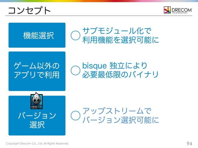 Copyright Drecom Co., Ltd. All Rights Reserved. 94 バージョン 選択 アップストリームで バージョン選択可能に⃝ コンセプト 機能選択 ゲーム以外の アプリで利用 ⃝ サブモジュール化で 利用機...