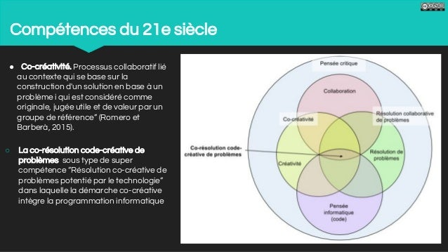 #Cocreatic. programmation et robotique pédagogique Slide 3