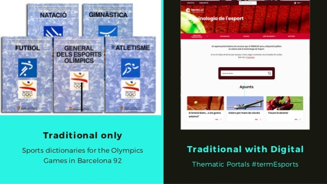 Traditional only Sports dictionaries for the Olympics Games in Barcelona 92 Traditional with Digital Thematic Portals #ter...