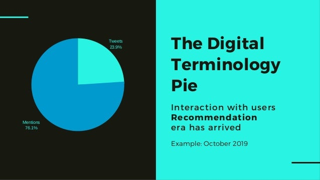 Mentions 76.1% Tweets 23.9% The Digital Terminology Pie Interaction with users Recommendation era has arrived Example: Oct...