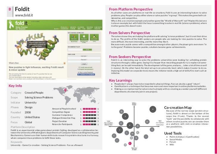 D    Open IDEO                                                                                           From Platform Per...