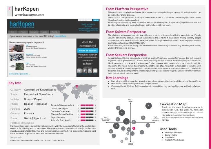 H    Ushahidi                                                                                          From Platform Persp...