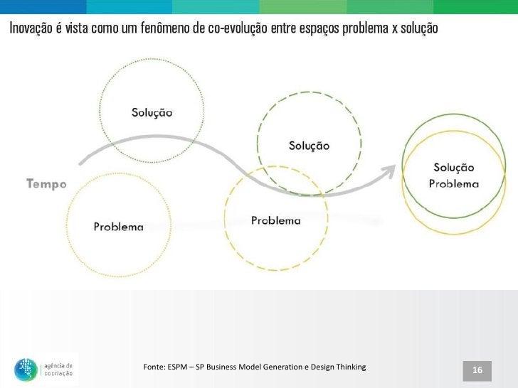 www.agenciadecocriacao.com.br   18