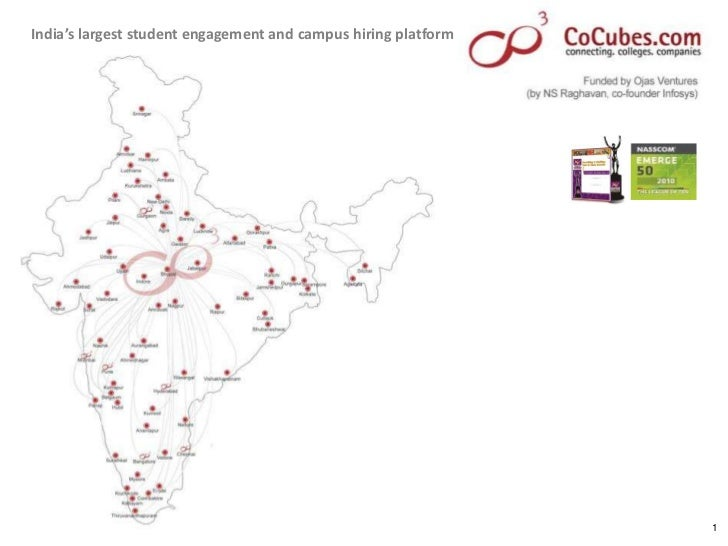 India's largest student engagement and campus hiring platformProprietary and Confidential                                 ...
