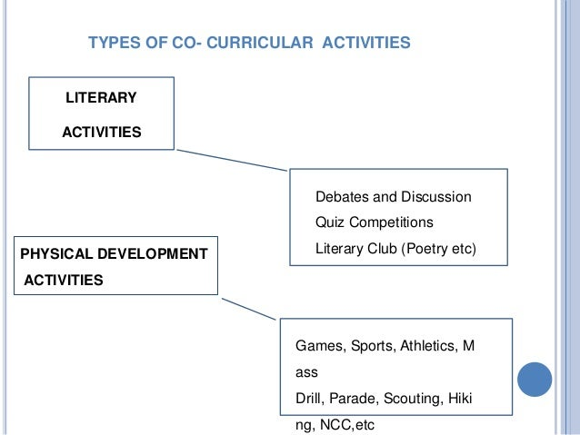 different types of co curricular activities