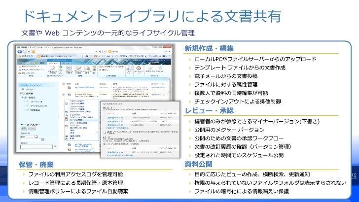 ドキュメントライブラリによる文書共有文書や Web コンテンツの一元的なライフサイクル管理                                                                           ...