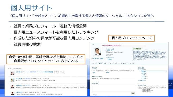 """個人用サイト""""個人用サイト"""" を起点として、組織内に分散する個人と情報のソーシャル コネクションを強化•   社員の業務プロフィール、連絡先情報公開•   個人用ニュースフィードを利用したトラッキング•   作成した資料の保存が可能な個人用コン..."""