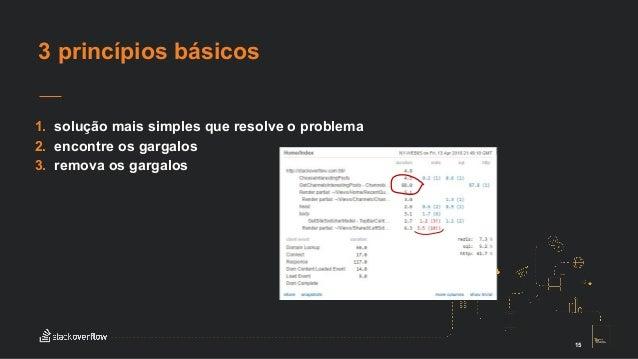 mas performance não é apenas tempo de execução e recursos de máquina... simplicidade também é (ou também afeta) performance